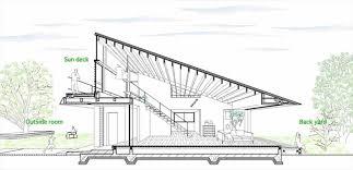 gable roof house plans winged gable roof plan homedesignlatest site