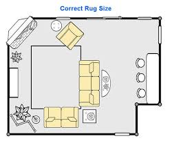 Living Room Rug Size Guide How To Size An Area Rug Roselawnlutheran