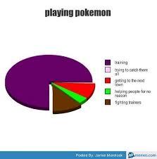 Pie Chart Meme Generator - meme generator pie chart 28 images playing pokemon pie chart