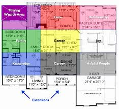 bedroom feng shui map feng shui floor plan beautiful the feng shui bagua map made easy