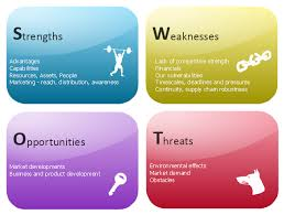swot analysis for a small independent bookstore swot analysis