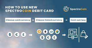pre pay card new spectrocoin pre paid bitcoin debit cards