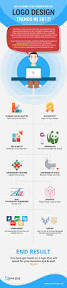 Design Trends In 2017 119 Best Infographics Images On Pinterest Infographics Dubai