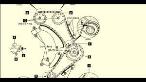 kia rio 1 5d crdi 2005 11 cadena de distribucion mecanica