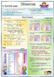 Countable And Uncountable Nouns Explanation Pdf Worksheet Nouns Gender Plurals Countable And