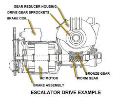 escalators basic components u2013 part two electrical knowhow