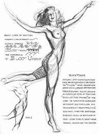 character design female anatomy26 femaleanatomy pinterest