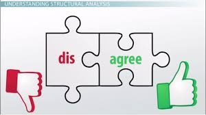 structural analysis to determine the meaning of words