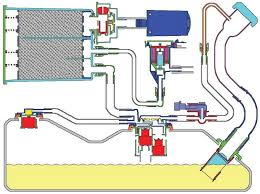 evap system check engine light check engine light small evap leak anyone else advice needed