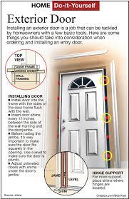 Exterior Door Install Front Door Jamb Handballtunisie Org