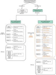 bureau des hypoth ues draguignan of geriatric intervention in the treatment of patients