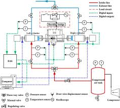 fpe magnetic starter wiring diagram fpe wiring diagrams