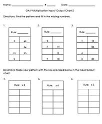 input and output tables input output tables worksheet teaching resources teachers pay teachers