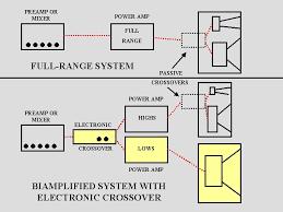 pa system wiring diagram pa free wiring diagrams