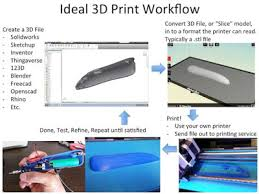 Home Design 3d Troubleshooting Reviews And Share 3d Printer App Reviews And Share