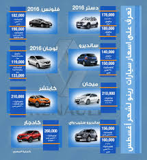 car renault price invest portal infograph price changes in the cars
