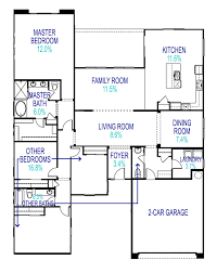 average square footage of a bedroom home designs