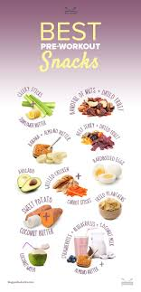 best 25 best pre workout supplement ideas on diets