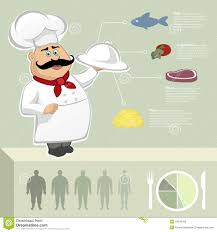 Cooking Infographic by Chef Cooking Food Kitchen And Restaurant Thin Thick Outline