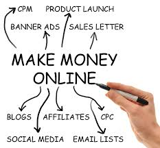 Make Money Online Blogs - how to make money blogging writing on the web by patsi krakoff