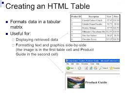 Html Table Formatting Introduction To Html And Css Ppt Download
