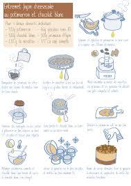 recette de cuisine recette de dessert au potimarron cuisine en bandoulière cuisine