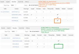 Alter Table Modify Column Oracle Hemant U0027s Blogs 41 Managing Views