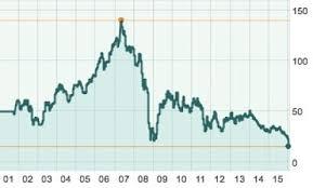 deuts che bank deutsche bank is finished lehman brothers 2 0