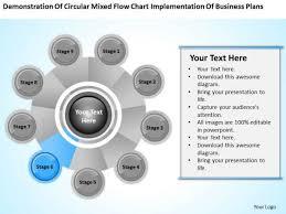 business process flow diagram chart implementation plans ppt