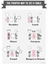 proper table setting etiquette handling your own table settings follow proper etiquette life