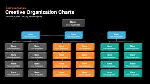 creative organization chart powerpoint keynote template slidebazaar