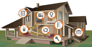 smart home want a smart home you don t have to go it alone
