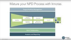 application portfolio management apm archives innotas by planview
