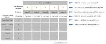 Decision Matrix Excel Template Decision Matrix Template Peerpex