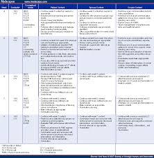 nursing care plan examples
