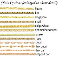 jewelry necklace chain styles images Types of necklace chain styles necklace search jpg