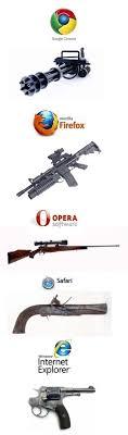 Meme Browser - top 10 funny internet explorer memes