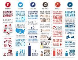 planning social media for 2015 aok marketing