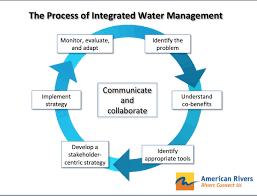 integrated water management resource center american rivers