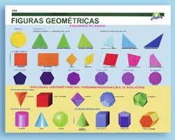 figuras geometricas todas cuerpos geométricos septiembre 2013