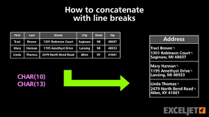 how to concatenate with line breaks youtube