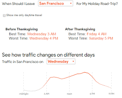 s f s least worst times for thanksgiving travel by imojadad