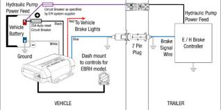 house wiring for beginners diywiki at simple diagram kwikpik me