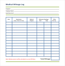 sample medical sign in sheet template vital signs chart scope