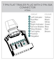 9 pin trailer plug wiring diagram gooddy org