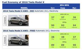 what does the tesla model x tell us about fuel efficiency