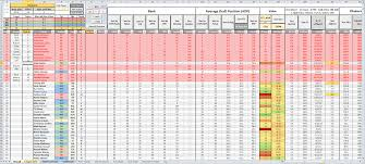 Schedule Of Values Spreadsheet Csg Fantasy Football Spreadsheet V3 4 W Visual Guide