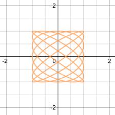 parametric graphing u2013 desmos