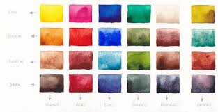 building your palette of colours jane blundell artist