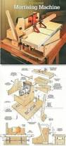 Finger Joints Woodworking Plans by Finger Joint Jig Plans Joinery Tips Jigs And Techniques